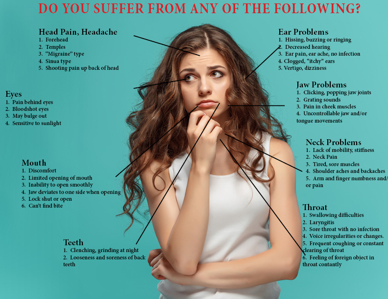 TMD and TMJ problems